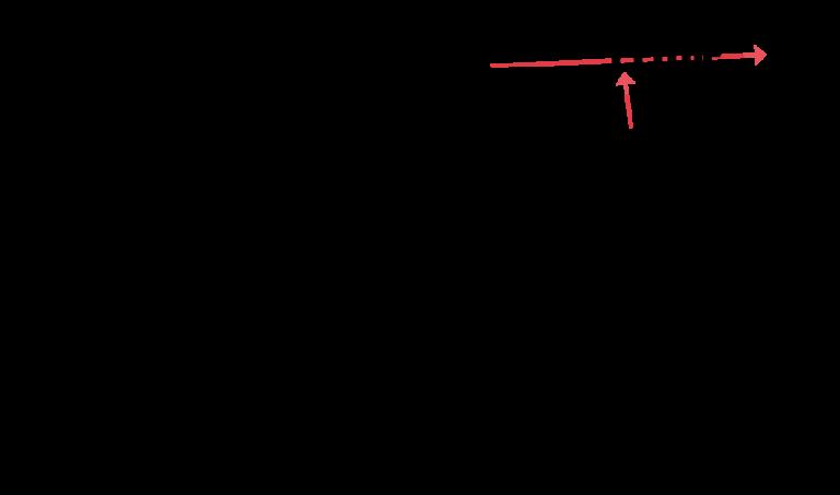Downhole Reservoir Testing graphic