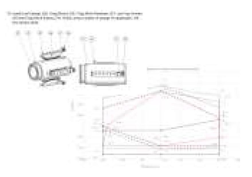 Northstar Product Advantage-02