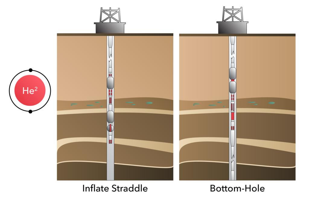 helium exploration